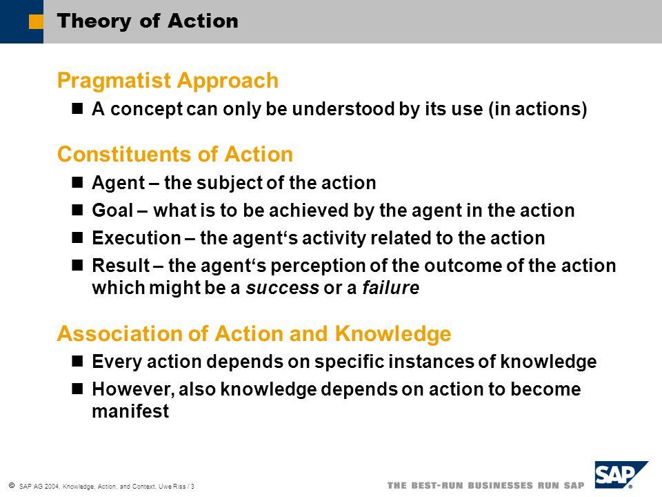 SAP AG 2004, Knowledge, Action, and Context, Uwe Riss / 4 Practical Knowledge I Ryle: Practical Knowledge = Know-How … can be understood in terms of successful action … … plus warrant (Hawley 2003) Practical Knowledge = Success of Action.