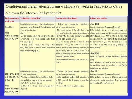 Condition and presentation problems with Balka's works in Fundació La Caixa Notes on the intervention by the artist.