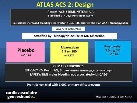 Recent ACS: STEMI, NSTEMI, UA Stabilized 1-7 Days Post-Index Event Exclusions: increased bleeding risk, warfarin use, ICH, prior stroke if on ASA + thienopyridine.