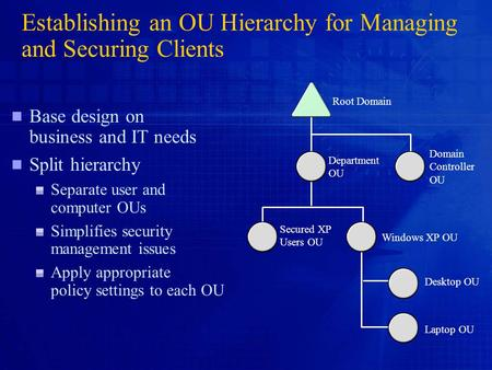 Establishing an OU Hierarchy for Managing and Securing Clients Base design on business and IT needs Split hierarchy Separate user and computer OUs Simplifies.