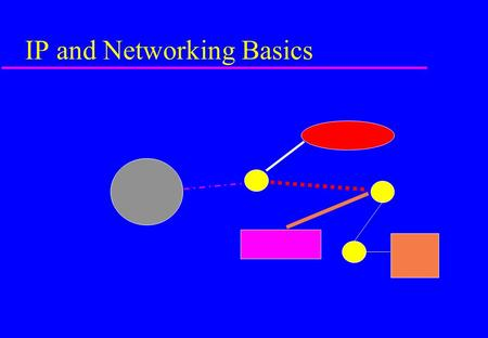 IP and Networking Basics. Outline  Origins of TCP/IP  OSI Stack & TCP/IP Architecture  Client Server Architecture  IP Addressing & Numbering Rules.