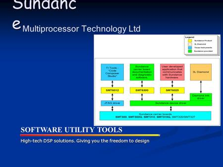 Sundanc e High-tech DSP solutions. Giving you the freedom to design Multiprocessor Technology Ltd SOFTWARE UTILITY TOOLS.