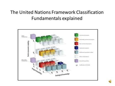 The United Nations Framework Classification Fundamentals explained.