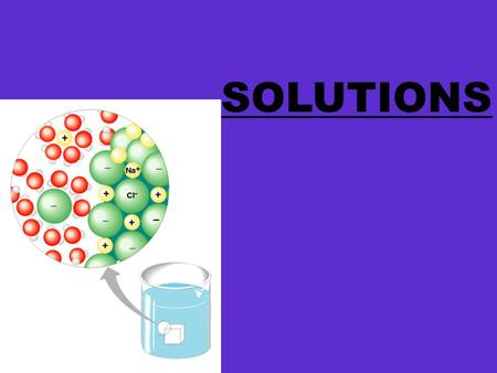 SOLUTIONS. Solutions Solutions - homogeneous systems.