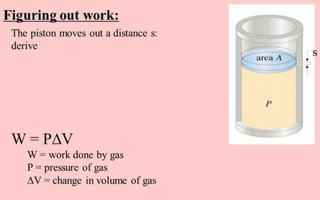 Figuring out work: The piston moves out a distance s: derive W = P  V W = work done by gas P = pressure of gas  V = change in volume of gas s.