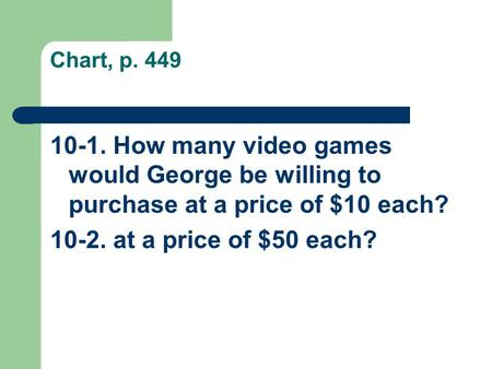 Chart, p. 449 10-1. How many video games would George be willing to purchase at a price of $10 each? 10-2. at a price of $50 each?
