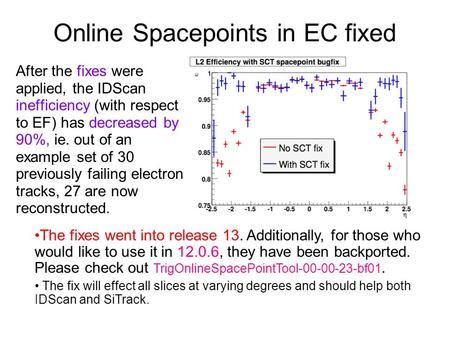 Online Spacepoints in EC fixed After the fixes were applied, the IDScan inefficiency (with respect to EF) has decreased by 90%, ie. out of an example set.