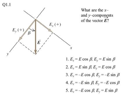 Q1.1 What are the x– and y–components of the vector E?