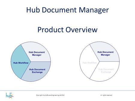 Copyright Hub Software Engineering Ltd 2010All rights reserved Hub Document Manager Product Overview.