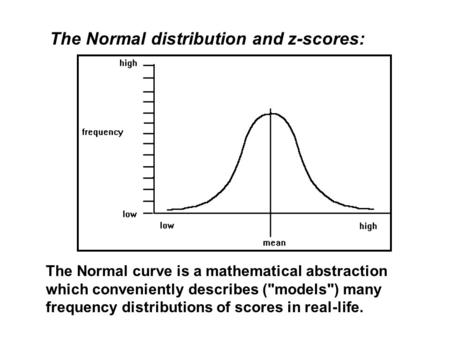 The Normal distribution and z-scores: The Normal curve is a mathematical abstraction which conveniently describes (models) many frequency distributions.