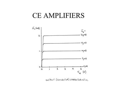 CE AMPLIFIERS. The first step is to set up an operating or 'Q' point using a suitable bias circuit. We will, by way of introduction, use a so called load.