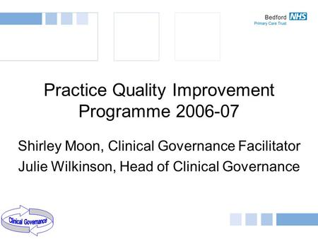 Practice Quality Improvement Programme 2006-07 Shirley Moon, Clinical Governance Facilitator Julie Wilkinson, Head of Clinical Governance.