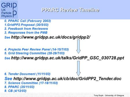 Tony Doyle - University of Glasgow PPARC Review Timeline 0. PPARC Call (February 2003) 1.GridPP2 Proposal (30/5/03) 2. Feedback from Reviewers 3. Responses.