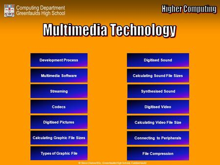 Index for Multimedia Technology Development Process Multimedia Software Calculating Graphic File Sizes Types of Graphic File Streaming Digitised Pictures.