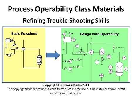 Process Operability Class Materials Refining Trouble Shooting Skills Copyright © Thomas Marlin 2013 The copyright holder provides a royalty-free license.
