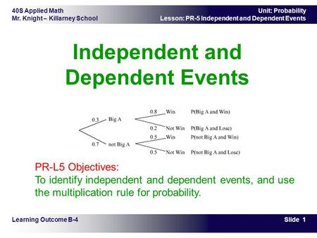 40S Applied Math Mr. Knight – Killarney School Slide 1 Unit: Probability Lesson: PR-5 Independent and Dependent Events Independent and Dependent Events.