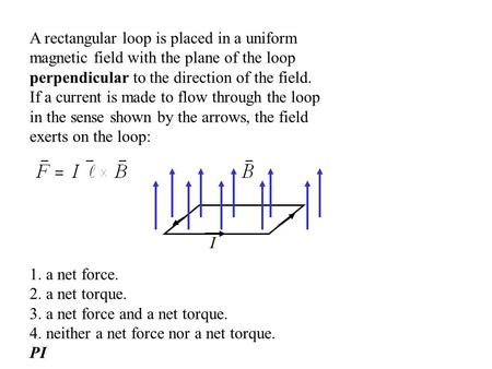 A rectangular loop is placed in a uniform magnetic field with the plane of the loop perpendicular to the direction of the field. If a current is made to.