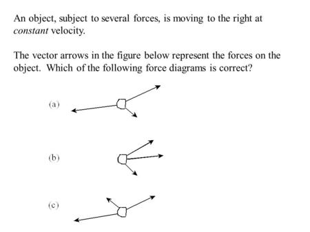 An object, subject to several forces, is moving to the right at constant velocity. The vector arrows in the figure below represent the forces on the object.