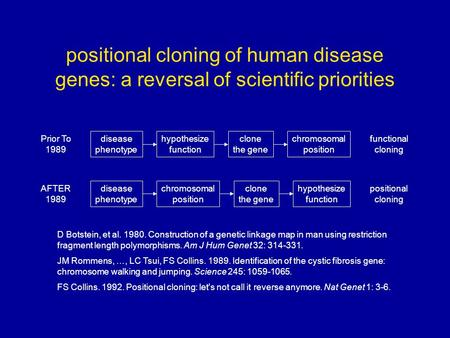 Positional cloning of human disease genes: a reversal of scientific priorities D Botstein, et al. 1980. Construction of a genetic linkage map in man using.