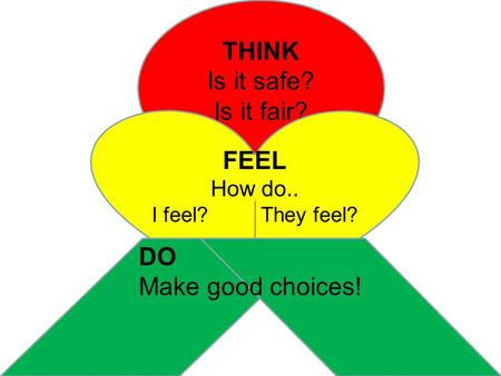 THINK Is it safe? Is it fair? FEEL How do.. I feel? They feel? DO Make good choices!