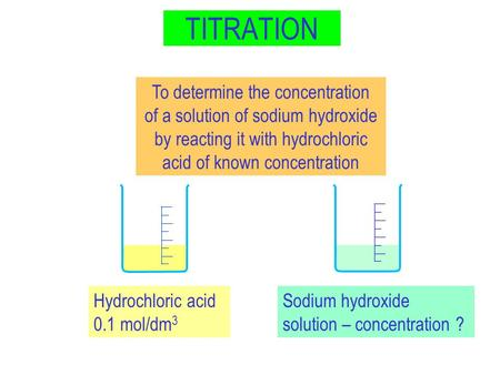 TITRATION Hydrochloric acid 0.1 mol/dm 3 Sodium hydroxide solution – concentration ? To determine the concentration of a solution of sodium hydroxide by.