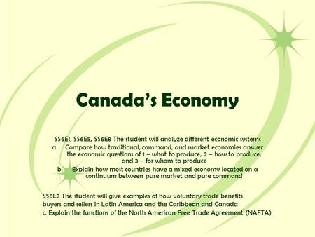 Canada's Economy SS6E1, SS6E5, SS6E8 The student will analyze different economic systems a.Compare how traditional, command, and market economies answer.