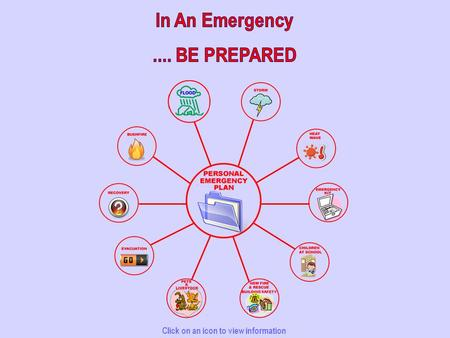 Personal Emergency Plan FloodStorm Emergency Kit Children At School Pets & Livestock Evacuation After an Emergency Bushfire Click on an icon to view information.