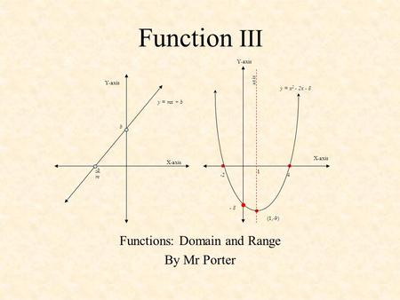 Function III Functions: Domain and Range By Mr Porter -24 (1,-9) axis 1 X-axis Y-axis y = x 2 - 2x - 8 - 8 X-axis Y-axis y = mx + b b -b m.