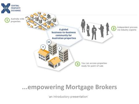 ...empowering Mortgage Brokers 'an introductory presentation'