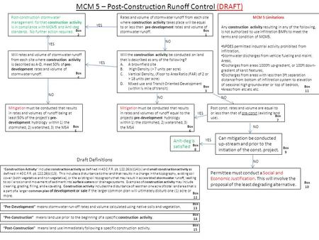 MCM 5 – Post-Construction Runoff Control (DRAFT) YES NO Post-construction stormwater management for that construction activity is in compliance with MCM5.