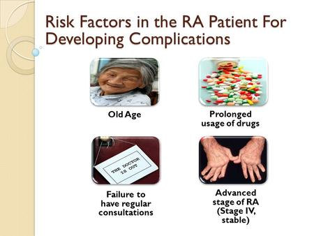 Risk Factors in the RA Patient For Developing Complications Old Age Prolonged usage of drugs Failure to have regular consultations Advanced stage of RA.