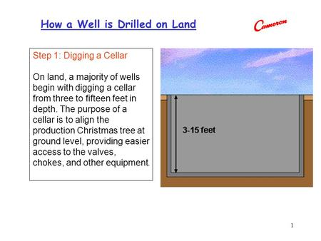 How a Well is Drilled on Land 1 Step 1: Digging a Cellar On land, a majority of wells begin with digging a cellar from three to fifteen feet in depth.