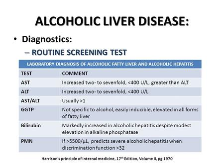 ALCOHOLIC LIVER DISEASE: Diagnostics: – ROUTINE SCREENING TEST LABORATORY DIAGNOSIS OF ALCOHOLIC FATTY LIVER AND ALCOHOLIC HEPATITIS TESTCOMMENT ASTIncreased.