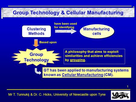 1 Mr T. Tunnukij & Dr. C. Hicks, University of Newcastle upon Tyne Group Technology & Cellular Manufacturing Clustering Methods Manufacturing cells Manufacturing.