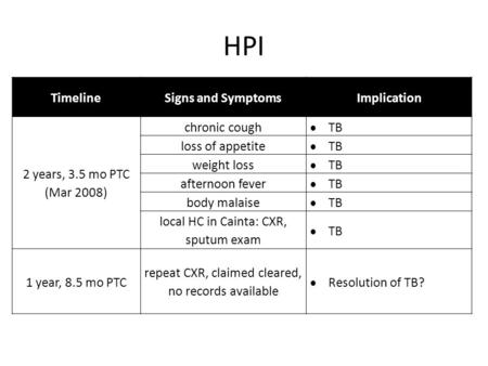 HPI TimelineSigns and SymptomsImplication 2 years, 3.5 mo PTC (Mar 2008) chronic cough  TB loss of appetite  TB weight loss  TB afternoon fever  TB.