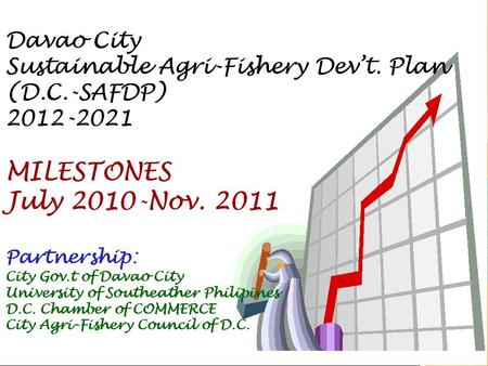 Pre-Preparatory Phase : JULY- DEC. 2010 1. Meeting with the Agri Dev't Board of Davao City on the proposal to update the Five-Year Davao City Agricultural.