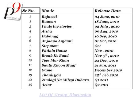 MovieRelease Date Rajneeti Raavan I hate luv stories Aisha Dabangg Anjaana Anjaani Stepmom Patiala House Break Ke Baad Tees Mar Khan Saath Khoon Maaf Game.