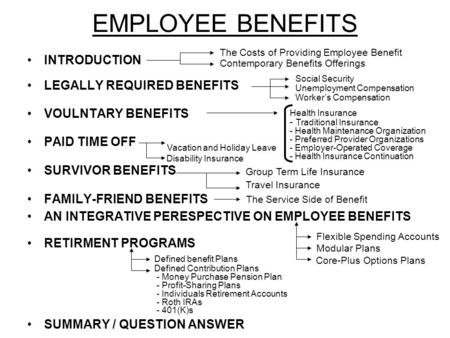 EMPLOYEE BENEFITS INTRODUCTION LEGALLY REQUIRED BENEFITS VOULNTARY BENEFITS PAID TIME OFF SURVIVOR BENEFITS FAMILY-FRIEND BENEFITS AN INTEGRATIVE PERESPECTIVE.