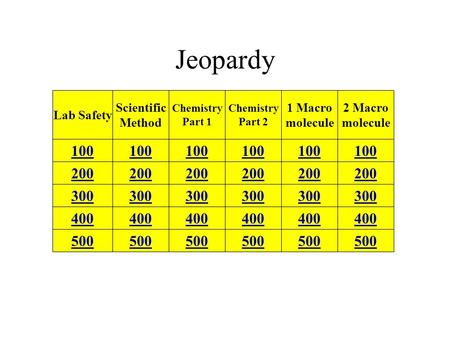 Jeopardy Lab Safety 500 400 300 200 100 Scientific Method Chemistry Part 1 Chemistry Part 2 1 Macro molecule 2 Macro molecule 100 200 300 400 500.