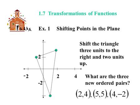 1.7 Transformations of Functions Ex. 1 Shifting Points in the Plane 2 2 2 4 -2 Shift the triangle three units to the right and two units up. What are the.