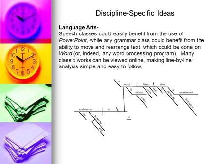 Discipline-Specific Ideas Language Arts- Speech classes could easily benefit from the use of PowerPoint, while any grammar class could benefit from the.