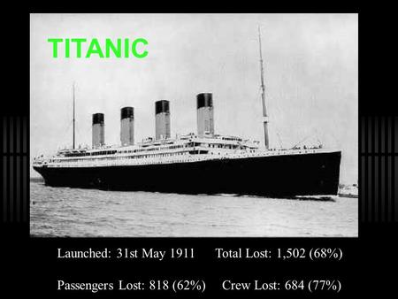 Launched: 31st May 1911 Total Lost: 1,502 (68%) Passengers Lost: 818 (62%) Crew Lost: 684 (77%) TITANIC.