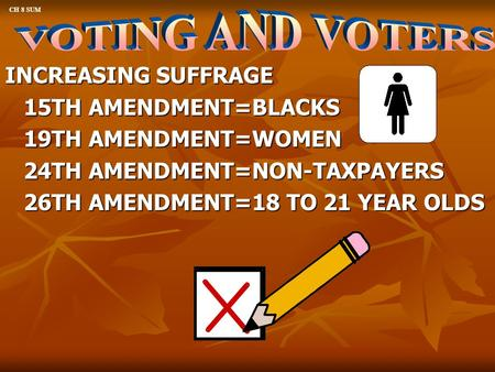 INCREASING SUFFRAGE 15TH AMENDMENT=BLACKS 19TH AMENDMENT=WOMEN 24TH AMENDMENT=NON-TAXPAYERS 26TH AMENDMENT=18 TO 21 YEAR OLDS CH 8 SUM.
