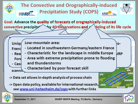 1 September 11, 2011 WWRP MWFR Meeting, FU Berlin, Germany The Convective and Orographically-induced Precipitation Study (COPS) Goal: Advance the quality.