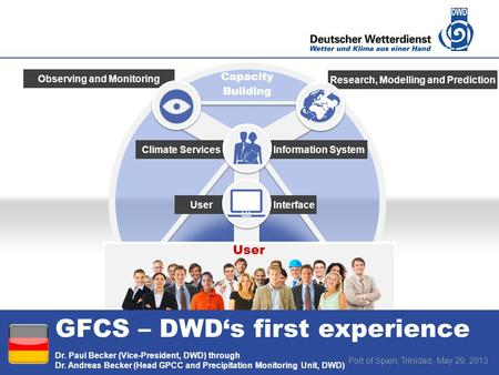 Capacity Building Research, Modelling and Prediction Climate Services Information System Observing and Monitoring User Interface User GFCS – DWD's first.