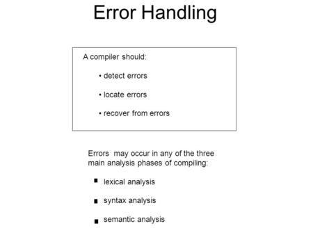 Error Handling A compiler should: detect errors locate errors recover from errors Errors may occur in any of the three main analysis phases of compiling: