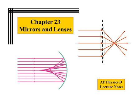 AP Physics B Lecture Notes Chapter 23 Mirrors and Lenses.