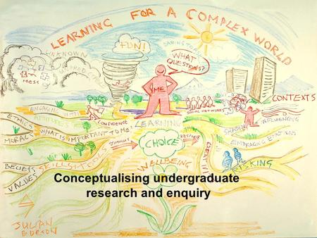 Conceptualising undergraduate research and enquiry.