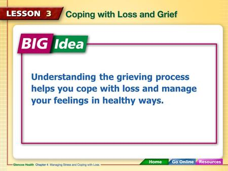 Understanding the grieving process helps you cope with loss and manage your feelings in healthy ways.