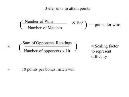 ( ) Number of Wins Number of Matches X 100 = points for wins Sum of Opponents Rankings Number of opponents x 10 = Scaling factor to represent difficulty.